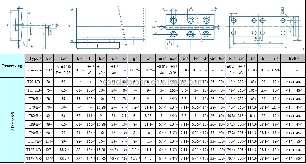 Cheap Price For Lift Guide Rail