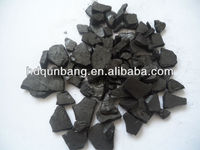Modified coal tar pitch for electrode binders ,coal tar,