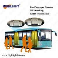 Infrared bus passenger counting system gps tracker entrance counter with SD card GPRS GSM realtime tracking platform