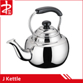 2014 New Design Stainless Steel Thermostat For Kettle