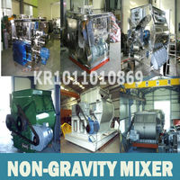 twin paddle mixer, food paddle mixer, double shaft paddle mixer,