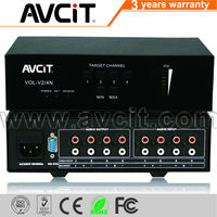 4 channel rca volume control (central control system)