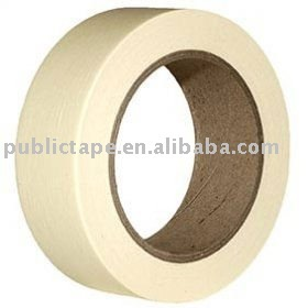 Professional masking tape factory in manufacturing paper masking tape