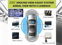 Chelong Original Manufacturer bird around view 360 backup camera for safety