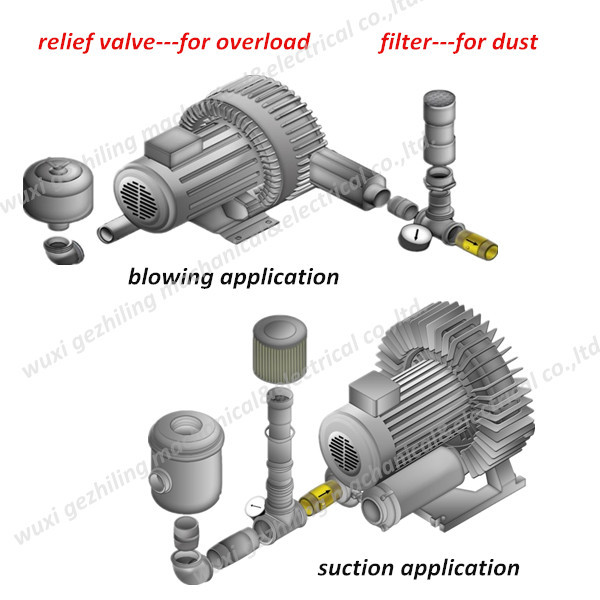 ring suction blower,vacuum grain extractor,suction grain blower