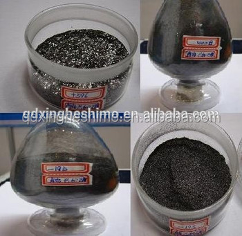 -200mesh,-325mesh natural graphite price