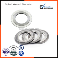 spiral wound gasket making machines
