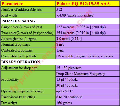Original and new spectra polaris 512/35pl 512/15pl printhead for solvent printer.png