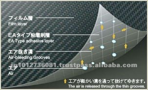 popular black carbon vinyl sheet for re-modeling car made in Japan