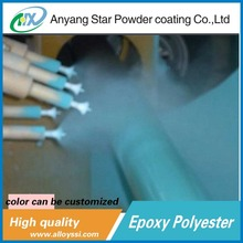 Electrostatic automatic painting gun for powder coating