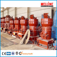 copper ore grinding mill plant/copper ore grinding mill machine/copper ore grinding mill with CE and ISO
