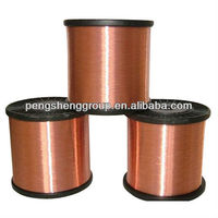 High conductivity CCS wire/Copper Clad Steel Wire
