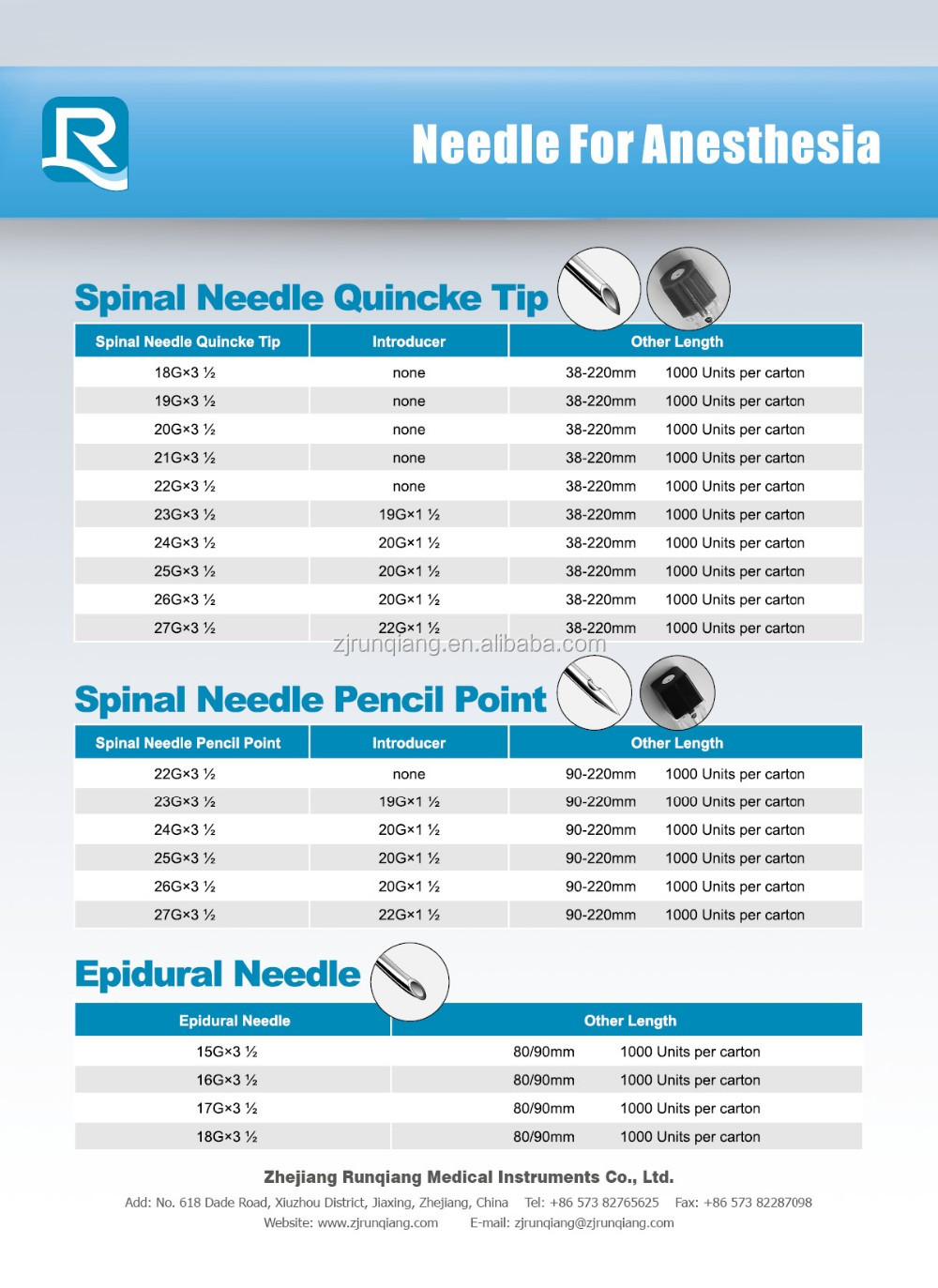 types of spinal needles pdf