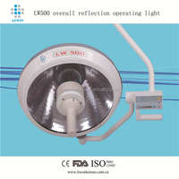Wall and ceiling optional operating light with auto switch of backup bulb