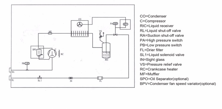 33 Condensing Unit Wiring Diagram