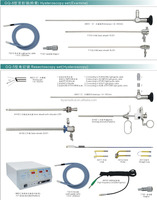 Gynecology Hysteroscopic Resectoscopy Set Resectoscope for Hysteroscopy Rigid Endoscope