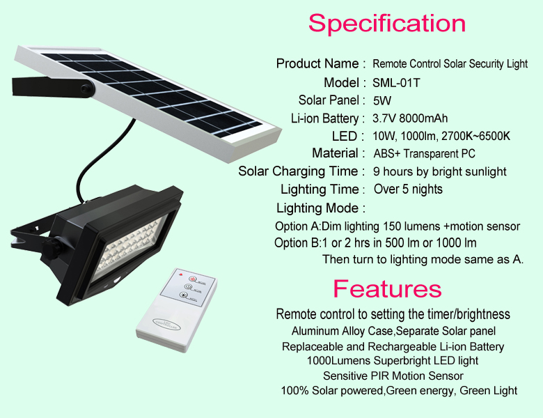 New product 2016 solar spotlight for sale