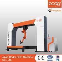 Laser Cutting Robot