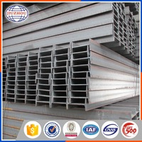 With Four Marketing Centers China Professional Galvanized Steel I Beam