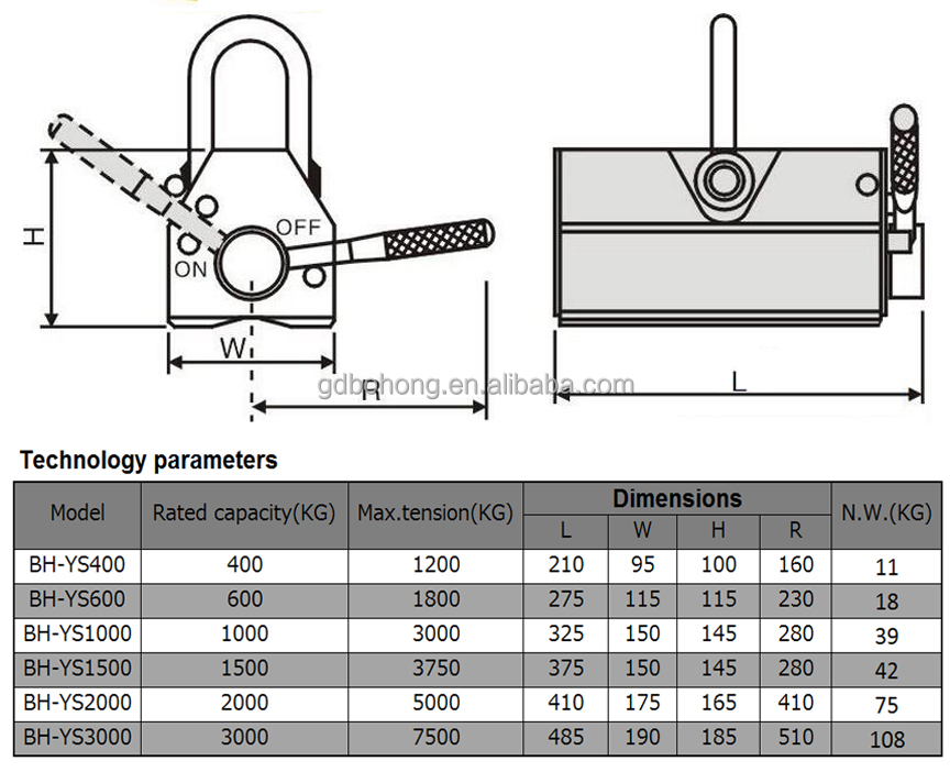 1500kg permanent magnetic chuck for lifting steel plate