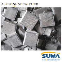 Pure Nickel Plate Nickel Bar Nickel