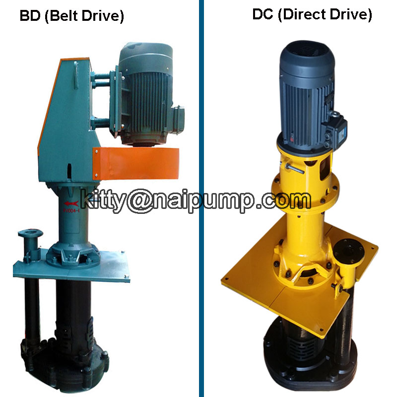 Gold Copper Mining Pump for discharge slurry from Scrubber to Cyclone