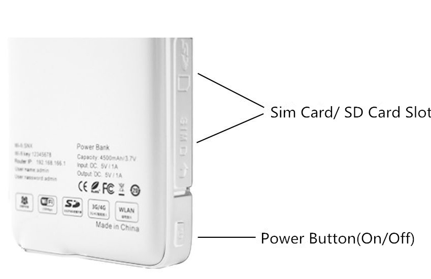 EDUP 150Mbps Power Bank Multifunctional 3G Wifi Router Sim Card Slot