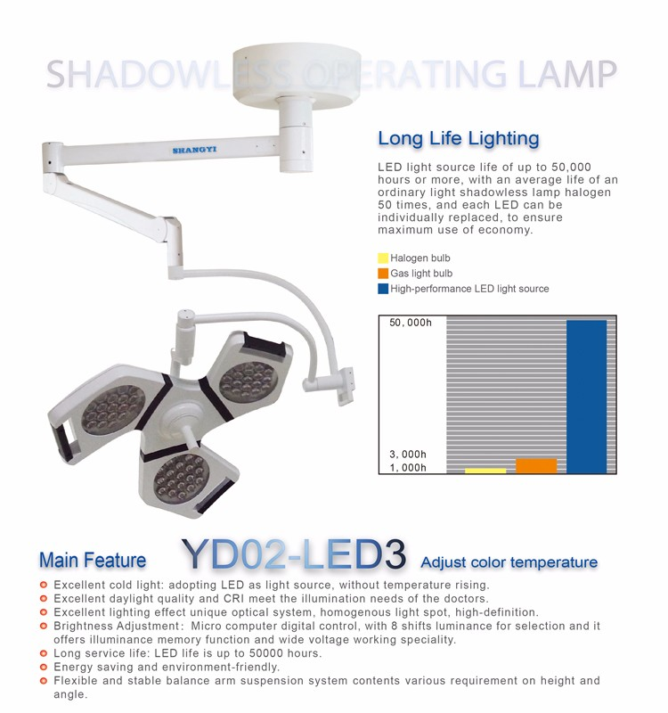 YD02 LED3 Adjust Color Temperature LED Operating Lamp Mashines and Equipments