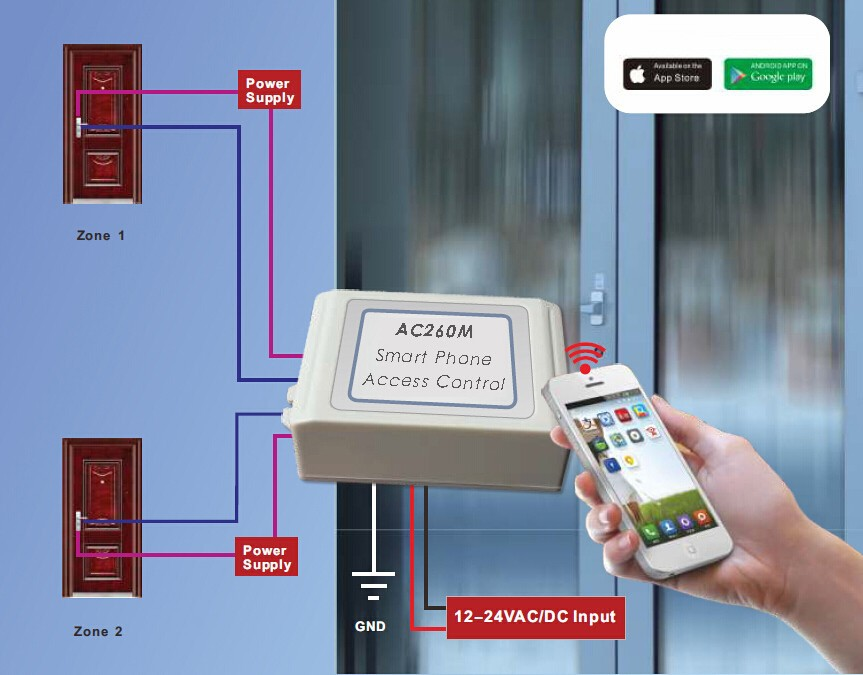 Control the door by iOS or Android device, wireless door access control system