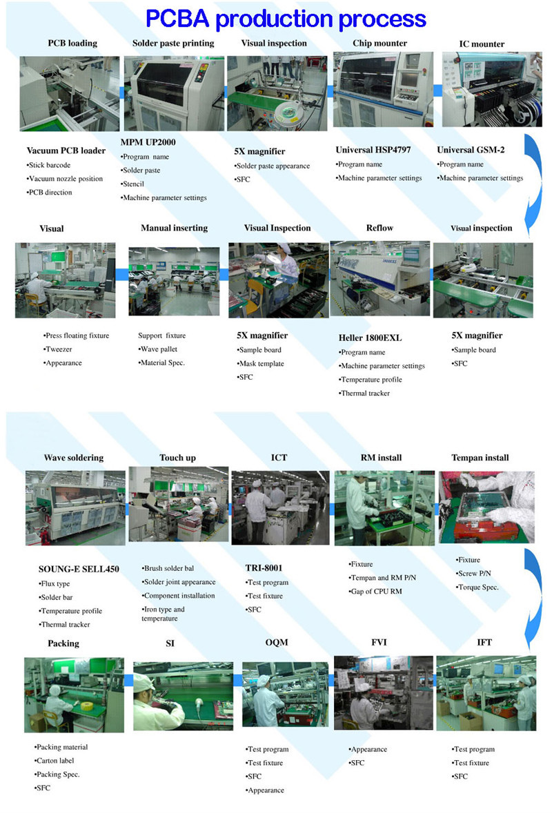 Electronic 2 layers,4 layers,6 layers PCB Board and PCB Assembly Manufacturer