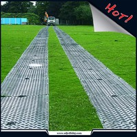 Bespoke Sizes Provide Portable Protection Ground
