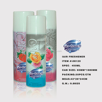 Most popular product for home perfumes household air freshener