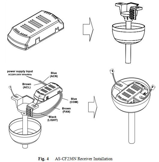 ventilador de techo y luz ir interruptor de control remoto