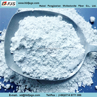 Mineral And Metallurgy Application Best Price