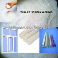 Attention !!! PVC,plastic PVC resin,pvc resin sg5