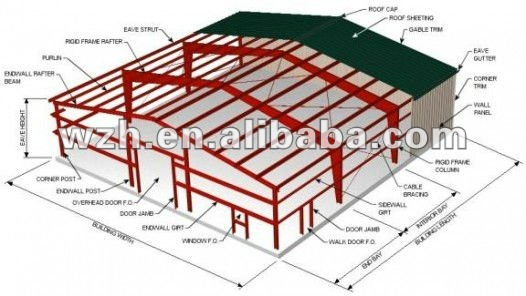 steel structure --competitive quotation,made by Weizhengheng Light Steel Group,A largest manufacture in China