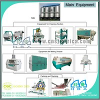 Best-selling and low cost flour mill machine with silos