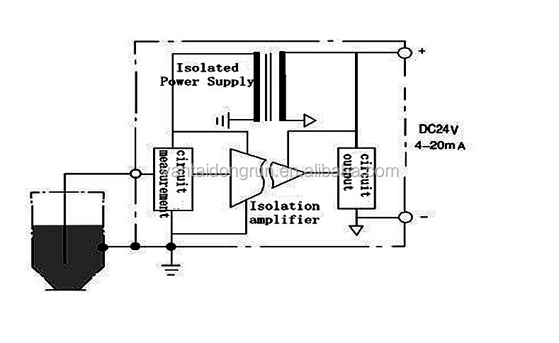 guided wave radar level transmitter principle