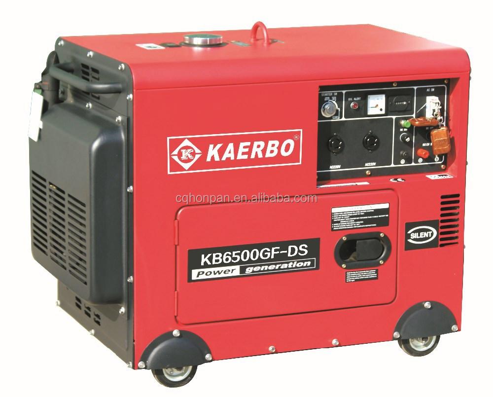 Generators For Sale Portable Generators To Offer Power