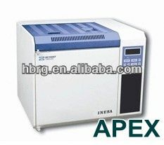 APEX New gas chromatography disadvantages