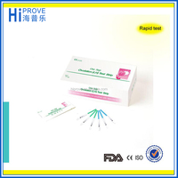 quick Urine test ovulation HOT SALE