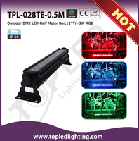 Wholesale RGB 3in1 12x3w ip65 outdoor led light outdoor wall washer