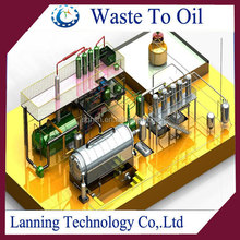 Automatic continuous waste tyre oil refinery/pyrolysis plant waste tire extracting for oil
