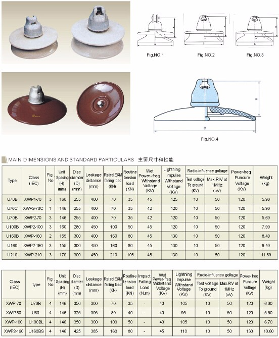 U70B Anti-Pollution Suspension Porcelain Insulator