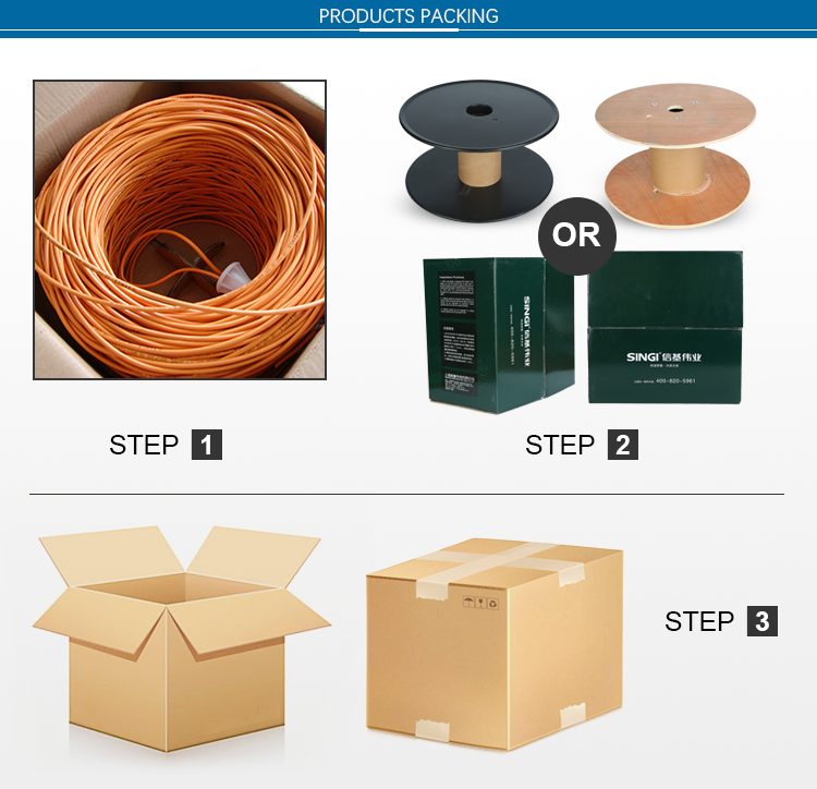 best price network cable manufacturers in china lan cable utp cat5e/ftp/sftp cat5e/cat6 lan cable