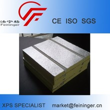 Aluminum foil composite underfloor heating systems, underfloor heating mat