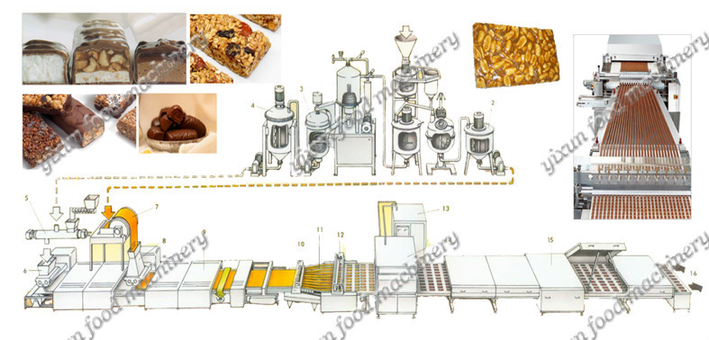 YX/CB800 China cereal bar forming machine