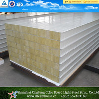 Rockwool roofing wall panel/lowes cheap wall paneling/prefabricated exterior wall panel