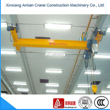 Widely used LX type suspension motor driven overhead crane