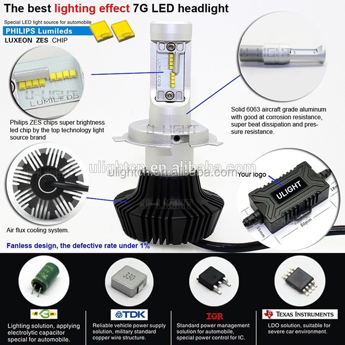 Fanless Car and Motor High Low 7HL 4000LM LUXEON-MZ Philip H4 led headlight bulbs h4 H7 H8 H10 H11 9005 9006 from U-lightcn